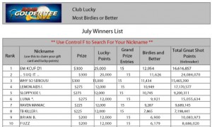July Winners List is Posted! – Club Lucky Group Inc